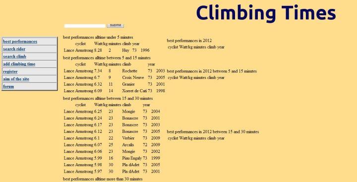 climbingtimes