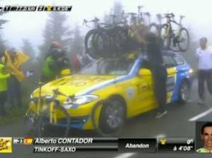 Contador-car