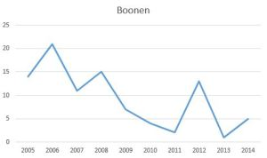 BoonenW