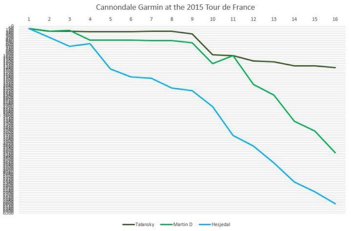 CannodaleGarmin16