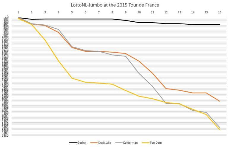 LottoNL2015