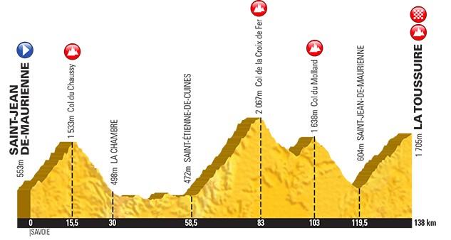 Tour-de-France-Stage-19-1413976626