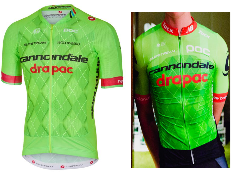 Well…on the left is Castelli s  16 kit 9e67483ee