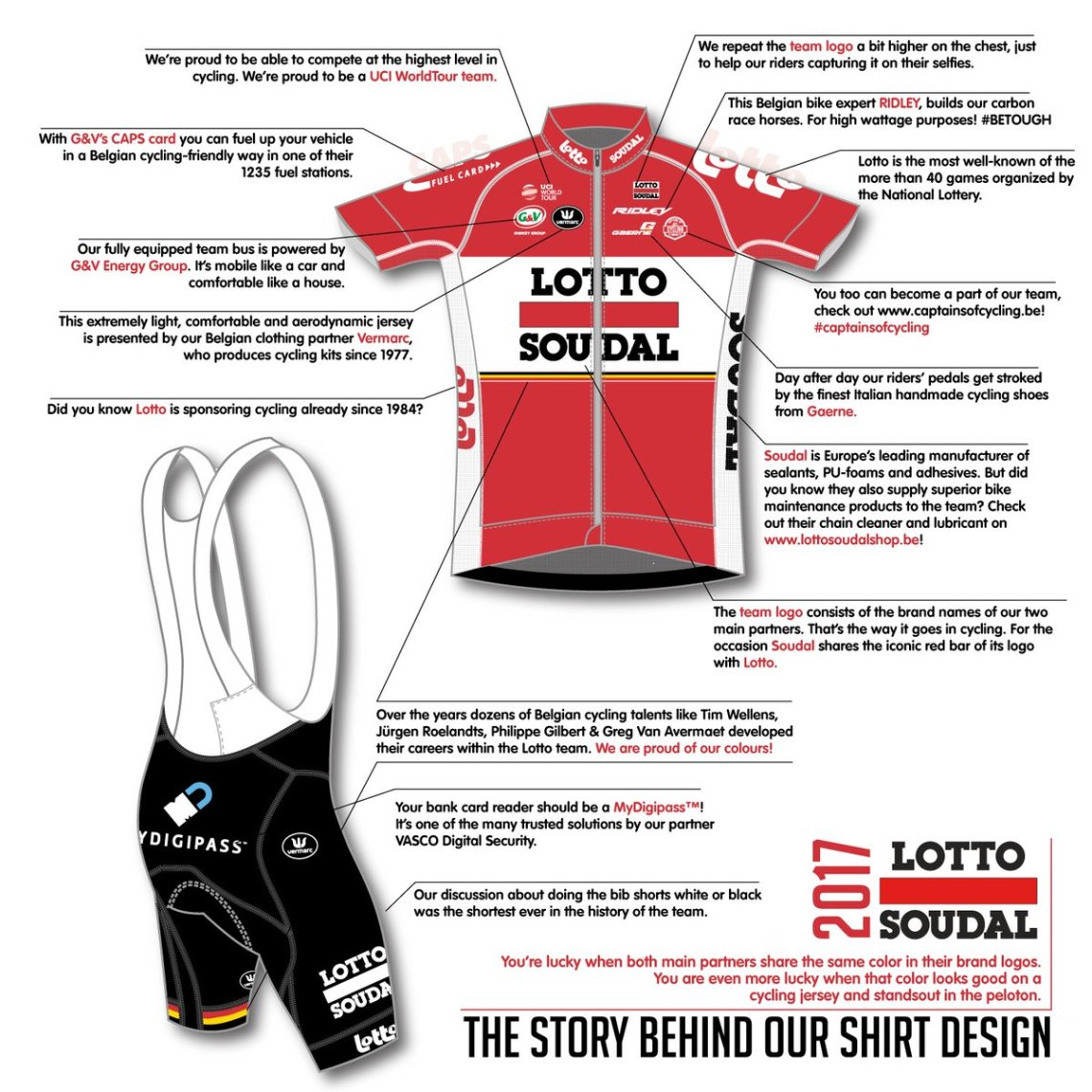 2017 Cycling Jerseys – Sicycle cbc9f56e3