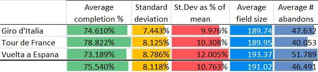 stats-abandons